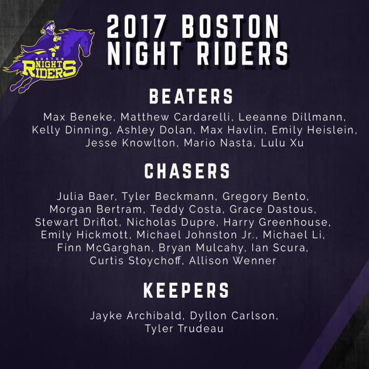 Night Riders Roster